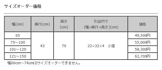 キャビネットデスクサイズ価格表
