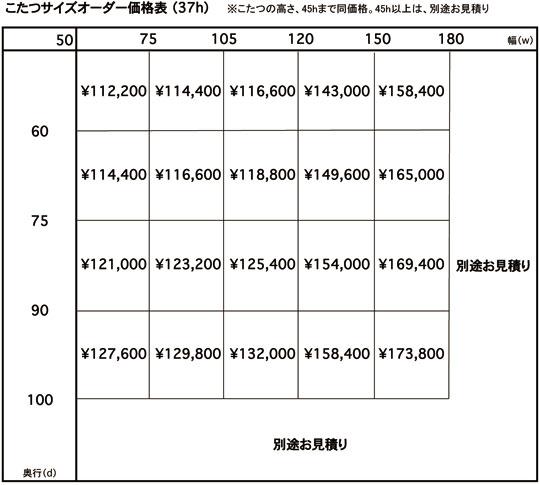 サイズオーダーひのきこたつ価格表