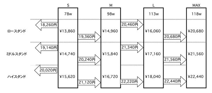 サイズオーダーひのきデスクスタンド価格表